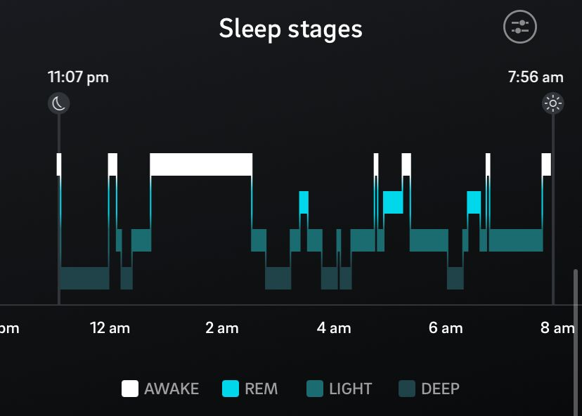 My sleep that night, inspired by post-feast digestive problems